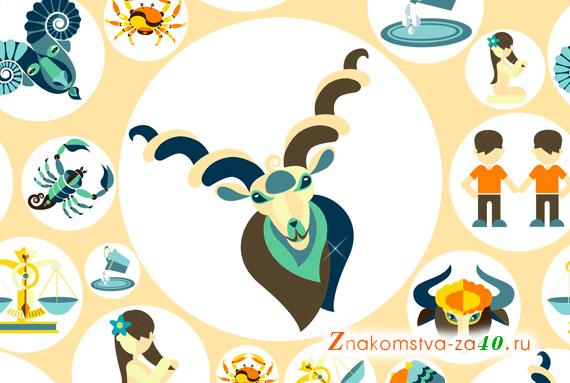 Козерог – гороскоп совместимости с другими знаками зодиака для любви и брака